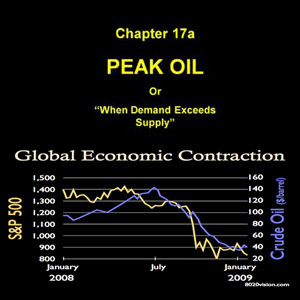Crash Course - Global Peak Oil